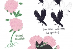 Pattern starts of pink flowers, black birds and a black cat.